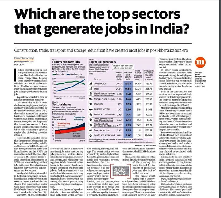 An Article in today's Mint which reveals that the Construction Sector is at the top of the list of 'Job Generators' with the industry responsible for more than a third of new jobs in the post liberalization era.