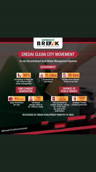 #DidYouKnow, India generates about 60 million tonnes of trash every year. Aligned with Hon'ble PM's vision of #SwachhBharat, #CleanCityMovement has revolutionized the way waste is handled in residential buildings. #BreakTheStereotype  #CREDAINatcon18 credai.org/natcon