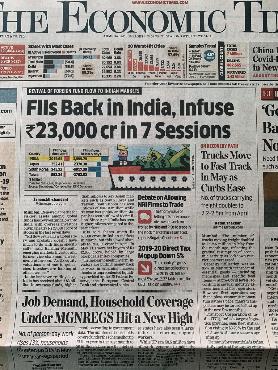 Gradually, we are getting back FIIs back in India, infuse Rs 23,000 crore in 7 sessions @CREDAINational @ASSOCHAM4India @SavvyAhmedabad https://t.co/oBsrFMyJl4