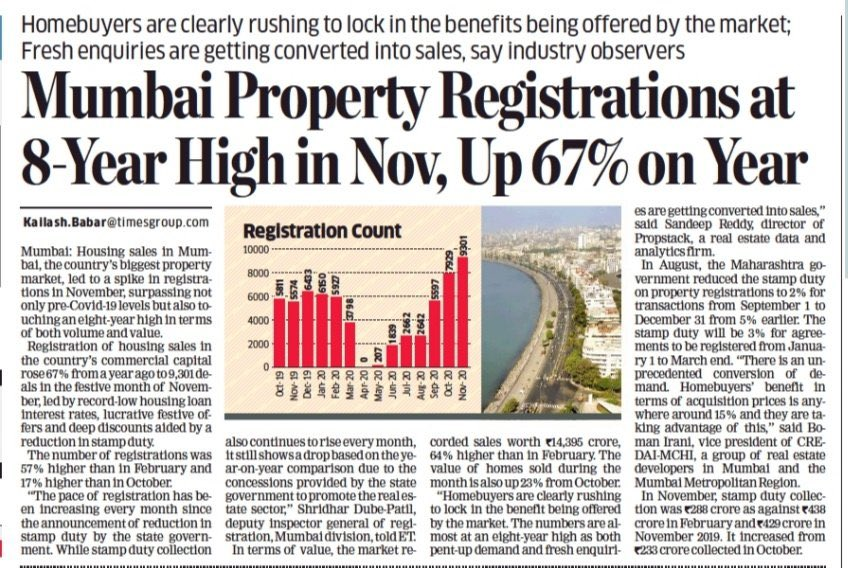 @CREDAINational @ASSOCHAM4India @SavvyAhmedabad https://t.co/ufBS50toJS