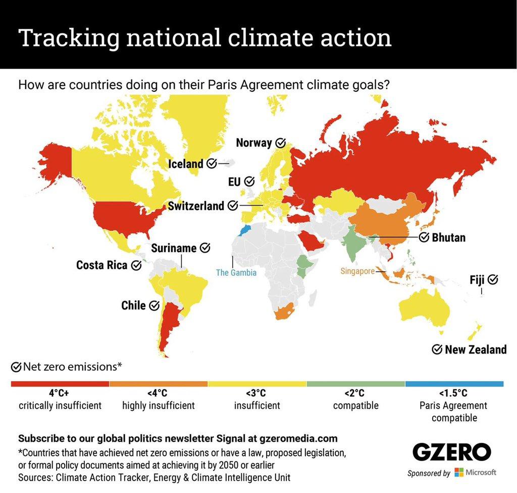Jaxay Shah,  India, Paris_climate_goals